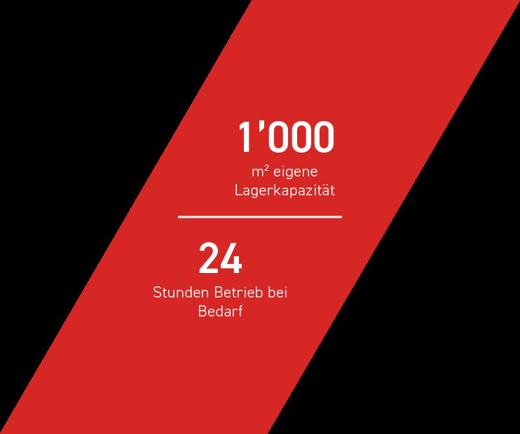 1000 m2 eigene Lagerkapazität - 24 Stunden Betrieb bei Bedarf