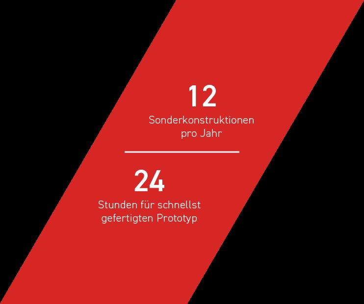 12 Sonderkonstruktionen pro Jahr - 24 Stunden für schnellst gefertigten Prototyp