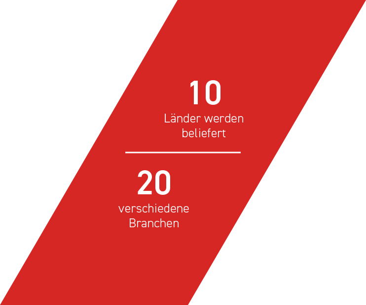 10 Länder werden beliefert - 20 verschiedene Branchen