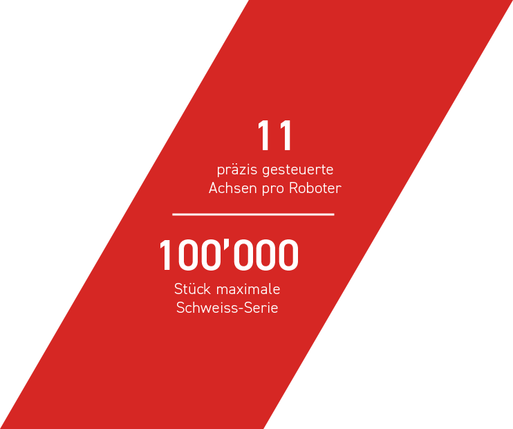 11 präzis gesteuerte Achsen pro Roboter - 100000 Stück maximale Schweiss-Serie